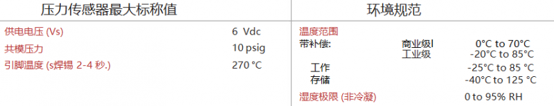 DLV系列迷你低电压数字输出传感器4