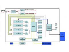 上海芯越专业提供委托电子产品设计
