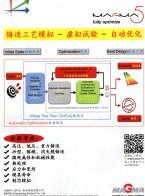 迈格码(苏州)软件科技有限公司_MAGMAstress——MAGMA应力模块_MAGMAdielife——MAGMA模具寿命模块 (1)