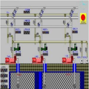 正(负)压泵房控制系统