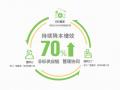 助力制造业非标采购降本增效,智造家广州RoboIMEX、上海AMTS邀您来体验