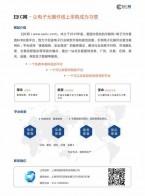 上海茂谊网络科技有限公司 互联网技术  商家入驻  需求发布  金融服务  技术论坛 (1)
