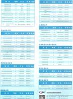 深圳市库贝尔生物科技股份有限公司 世界最小生化分析仪  血站用生化分析仪 医疗器械 (5)