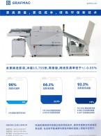 旺昌机械工业(昆山)有限公司  平版產品   網版產品   柔版產品 (1)