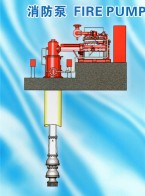 湖南耐普泵业股份有限公司 卧式中开离心泵 卧式多级泵 消防泵组 (2)