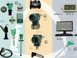 污水处理检测仪表