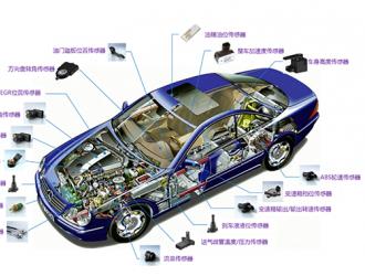 伟岸测器团队建设系列报道之――未来汽车智能生活――普斯德智能汽车数字化座舱