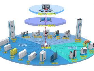 东械科技,独创基于智能制造的实物流闭环系统