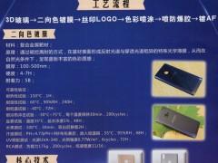 江西沃格光电股份有限公司   FPD光电玻璃    薄膜晶体管液晶显示器  光电玻璃 薄膜晶体  平板显示(FPD)光电玻璃精加工   3D曲面玻璃展 (1)