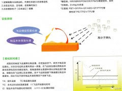 东莞市博约自动化科技有限公司   冷冻毛边机  表面处理工业  去毛边 (1)