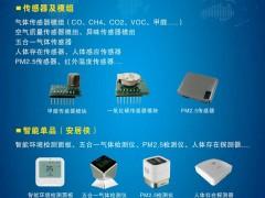 杭州麦乐克科技股份有限公司   红外探测敏感元件  中高端红外特征敏感元件  传感器  传感技术 (1)