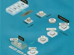 深圳市模拟科技有限公司    物联网  传感器  Tlink工业物联网   物联网  多国仪器仪表展 (1)