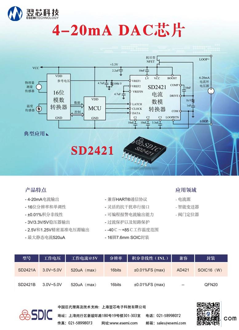 翌芯&晶华(传感器-变送器-专用芯片)-4