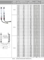 温州日迪龙智能科技有限公司                      电感式传感器、光电传感器、电容式传感器、光幕光栅传感器、光纤放大传感器 (1)
