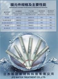 江苏极纺新材料科技有限公司    高分子材料  水处理   空气净化设备 (1)