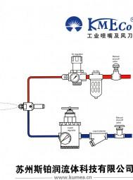 苏州斯铂润流体科技有限公司   工业喷嘴 实心锥形喷雾 空心锥形喷雾 扇形喷雾 微细雾化 空气雾化 吹风喷嘴-风刀 食品行业喷嘴 (2)