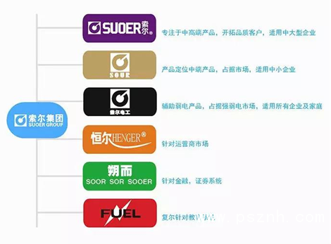QQ图片20190930105514