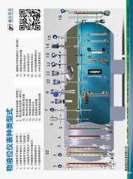 潍坊通达仪表有限公司  磁性液位计  物位计  液位检测  控制测量  多国仪表展
