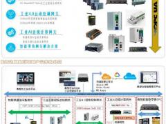 集智达智能工业互联网解决方案