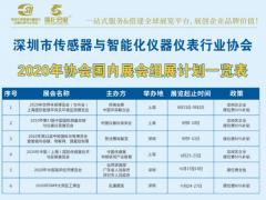 """关于取消""""2020年泰国国际机械制造展""""和""""台北国际自动化工业大展""""企业参展的通知"""