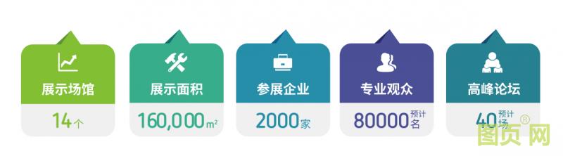 中国环博会规模大小