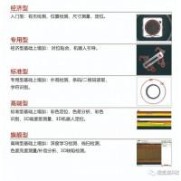 龙睿智能相机专用型—笔电破阳线视觉柔性识别定位