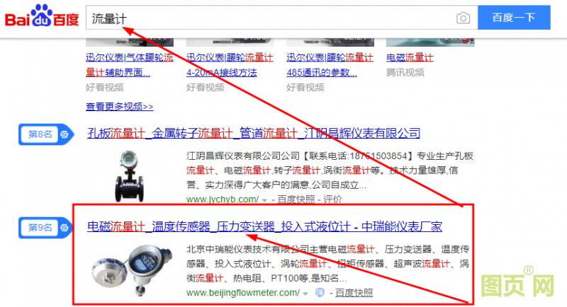 seo优化-北京中瑞能仪表-流量计