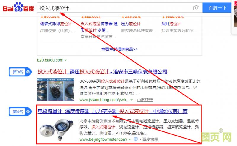 seo优化-北京中瑞能仪表-投入式液位计