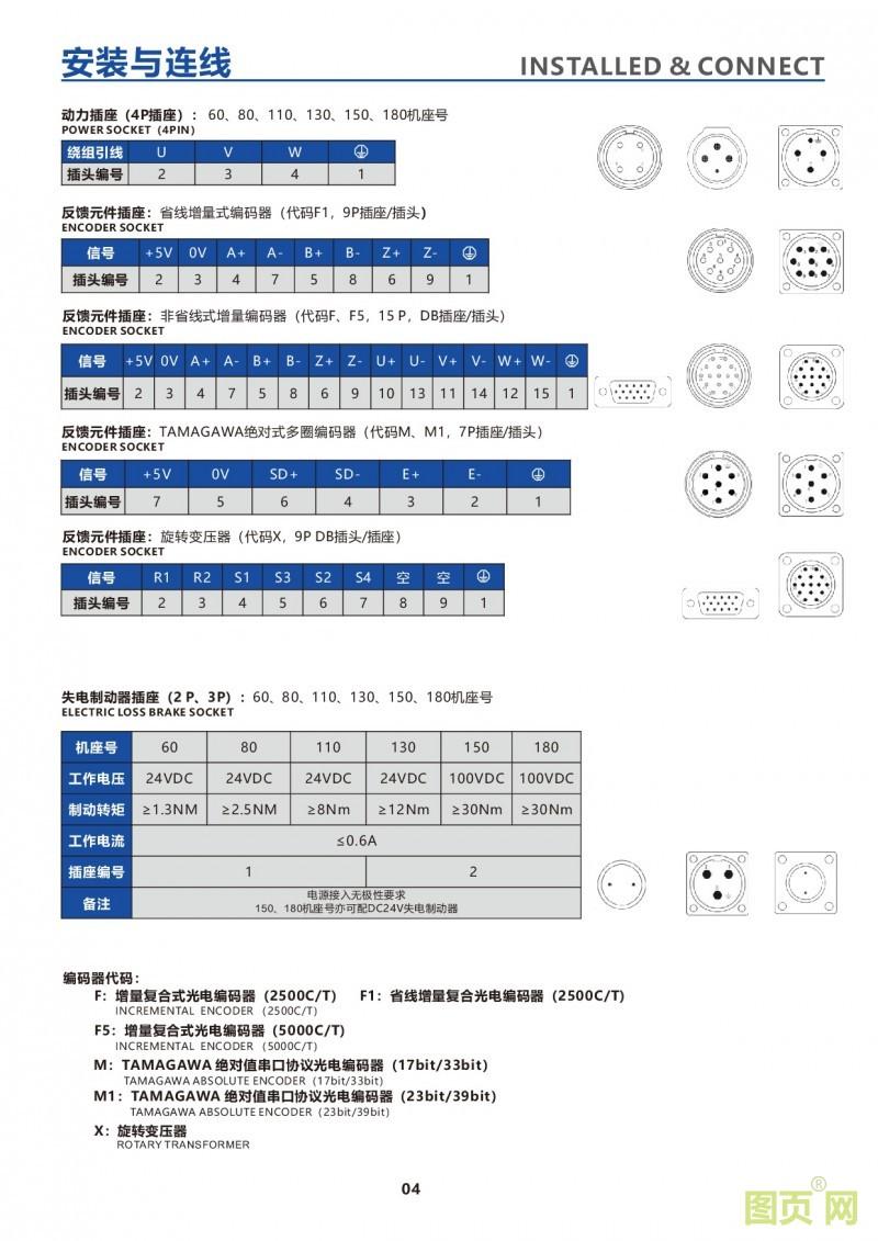 2-HXDWH-2-华大伺服电机安装与连线2