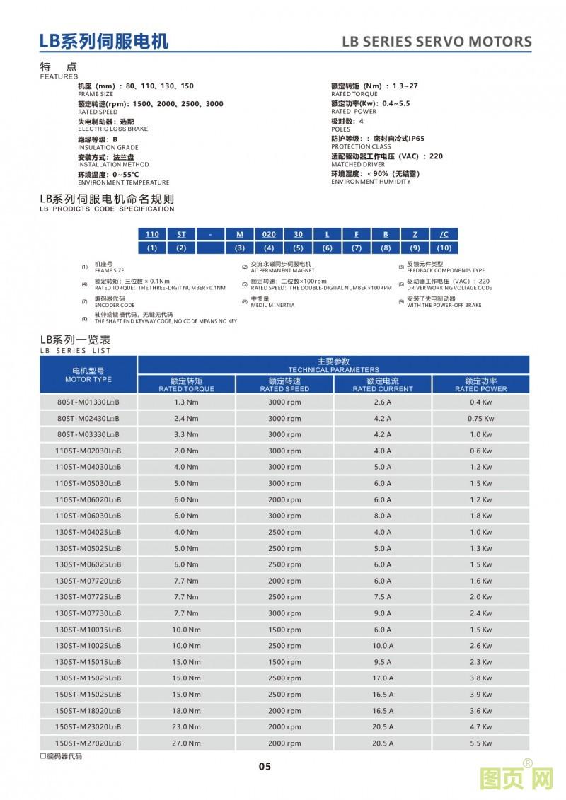 3-LB series servo motors 华大电机LB系列伺服电机命名规则及型号列表