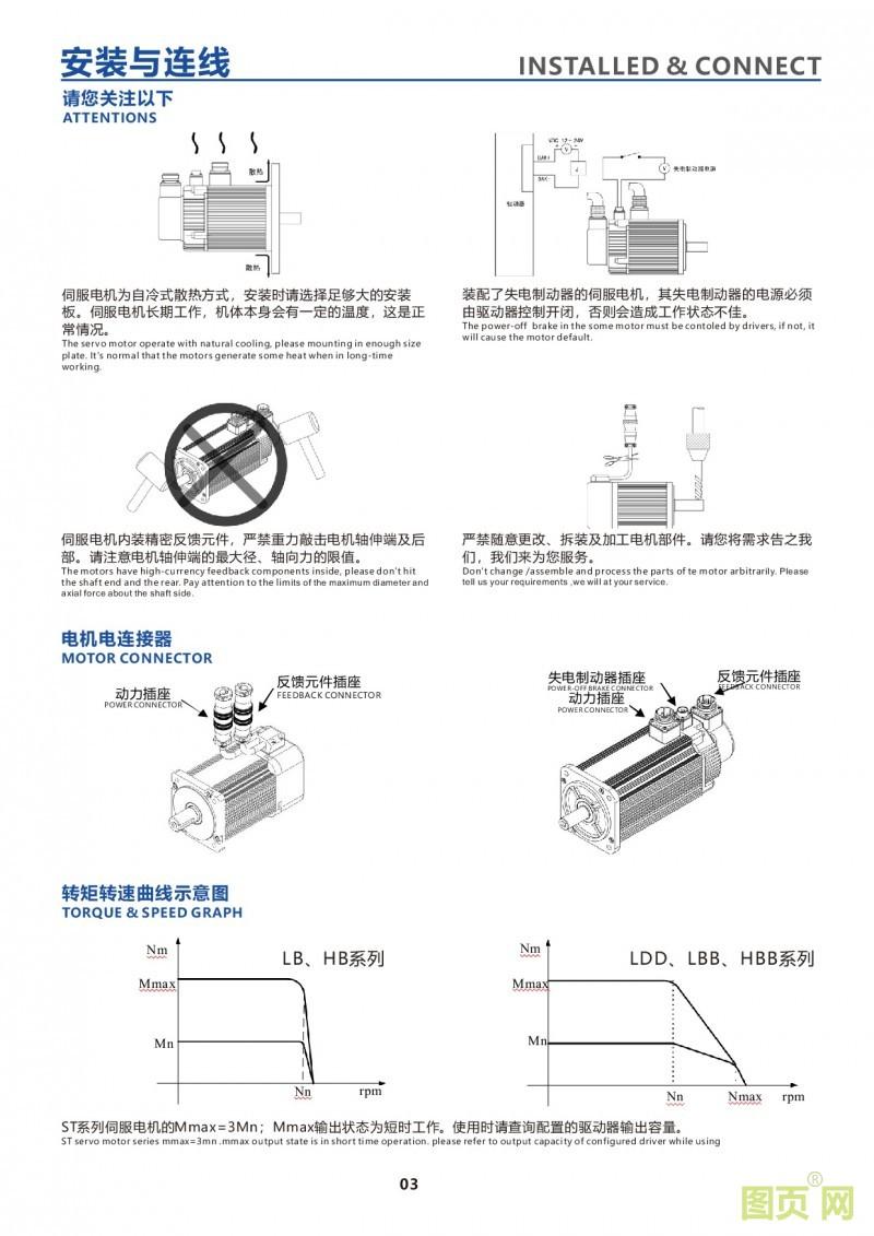 1-HXDWH-1-installed co<i></i>nnect 华大伺服电机安装与连线