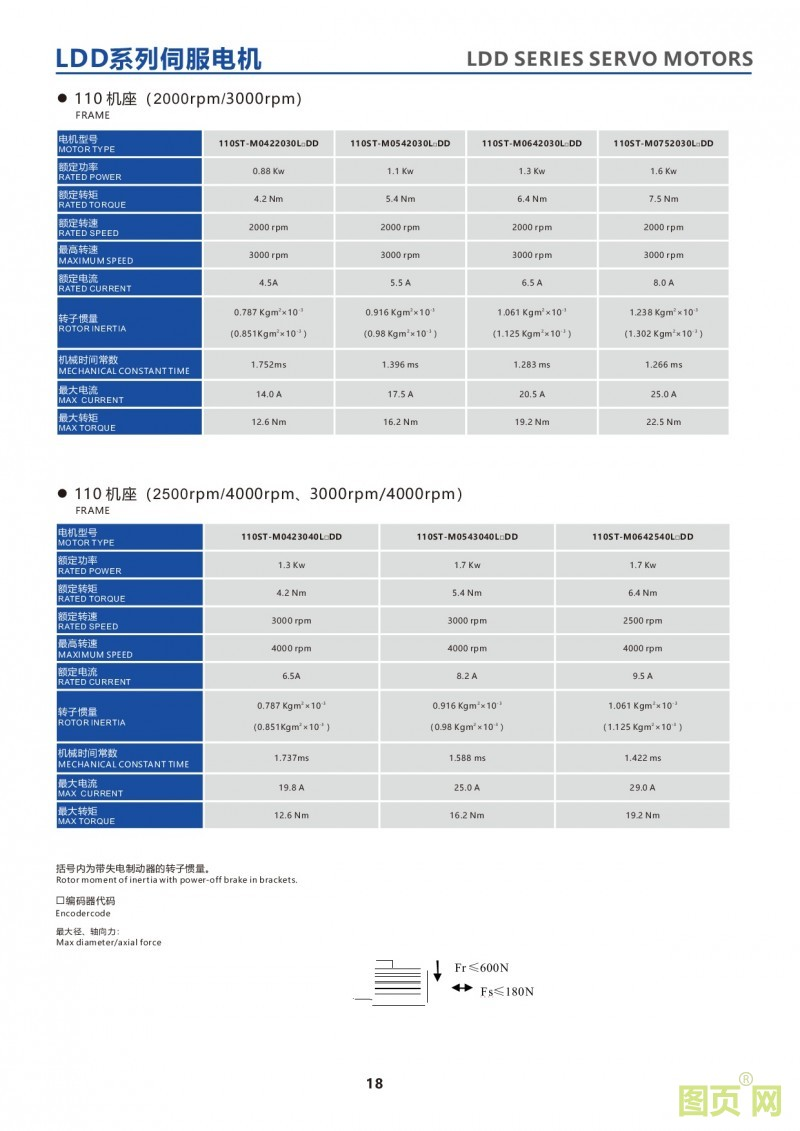 16-LDD series 110ST servo motor 华大23位绝对值电机 LDD系列110ST电机参数