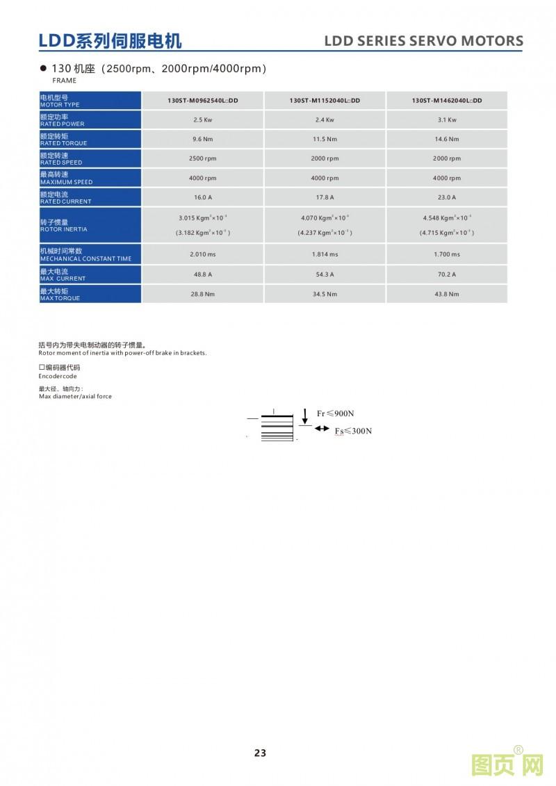 21-LDD series 130ST servo motor 华大23位绝对值电机 130法兰电机参数
