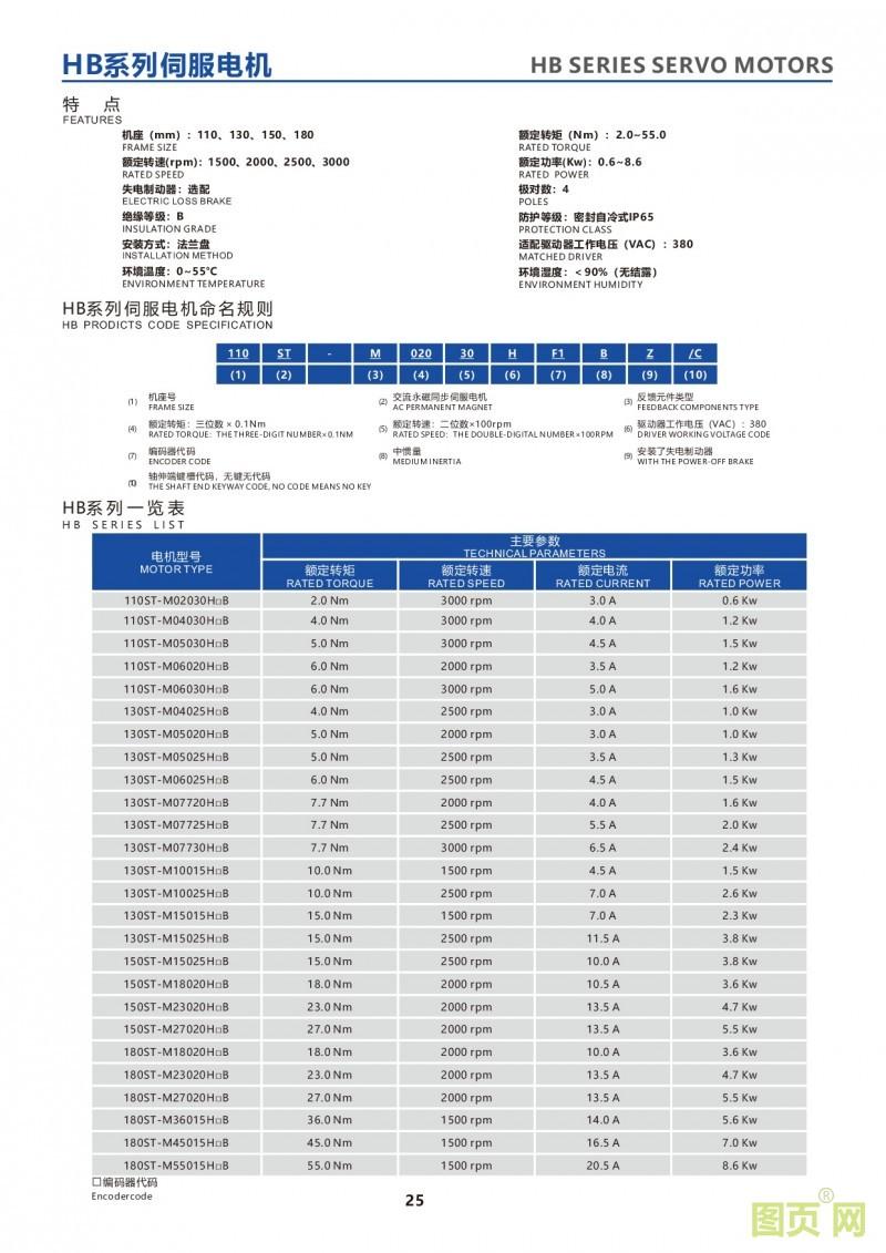 23-HB series servo motors HB系列伺服电机列表